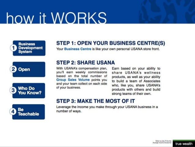 Usana business plan