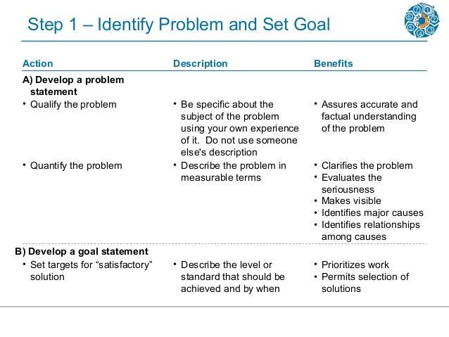 6 steps in problem solving