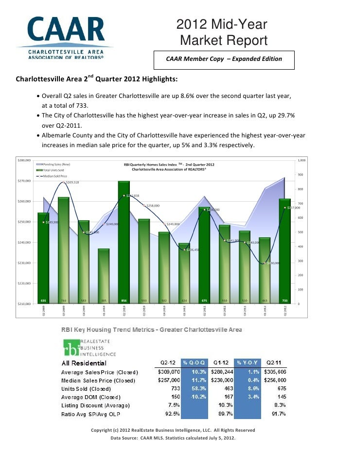 2012 Mid-Year The voice of real estate in Central Virginia                                                                ...