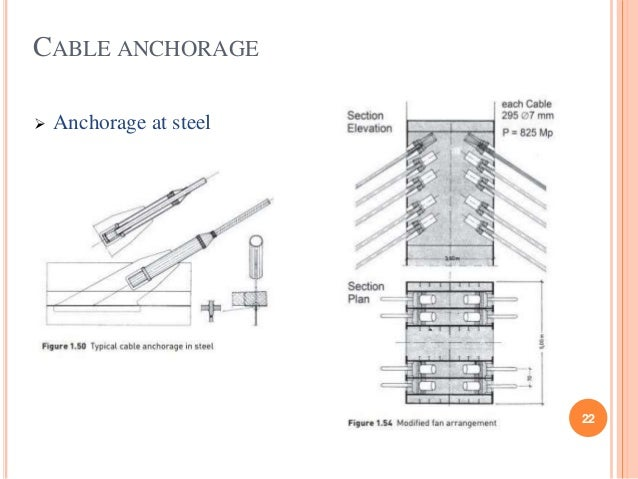 thesis on cable stayed bridges