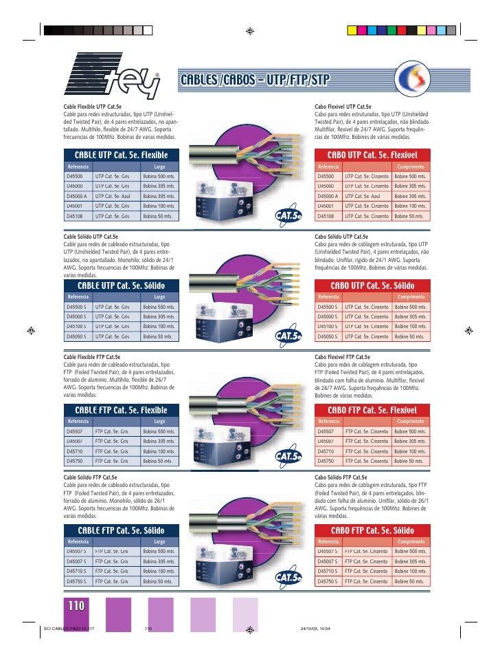 CABLES /CABOS - UTP/FTP/STP Cable Flexible UTP Cat.5e                                                      Cabo Flexivel U...