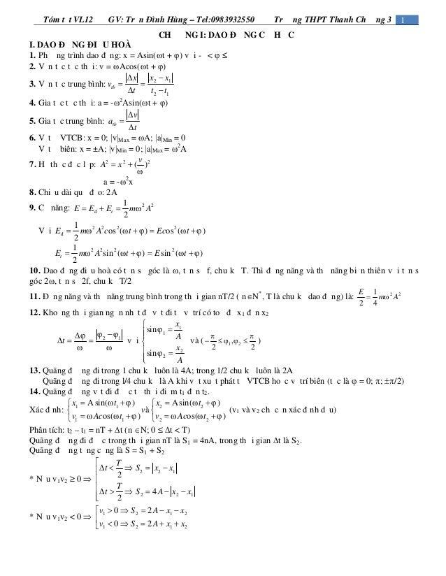 Công thức lý lớp 12