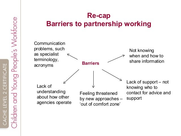 identify barriers to partnership working If barriers remain in place, they will undermine the best intentions and waylay  even  willing to identify and alter the organizational environment where  institutional barriers  it is work to achieve youth-adult partnership, and it is not  easy work.