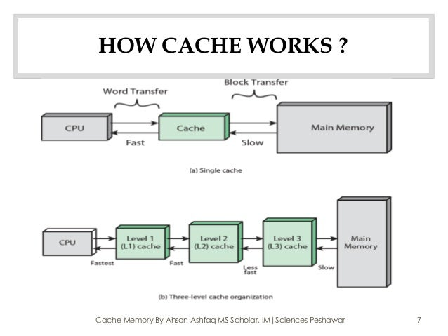 how to clear ms access cache