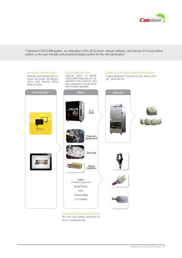 Ipad Ii: Advances In Distributed Data Base Management For Cad/cam - image 2