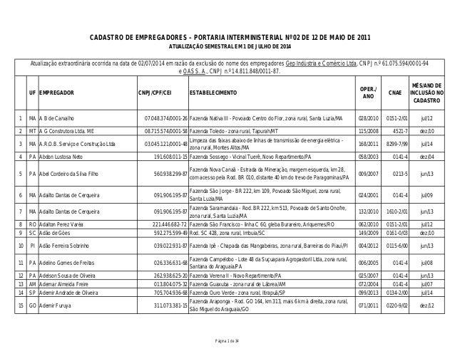 UF EMPREGADOR CNPJ/CPF/CEI ESTABELECIMENTO OPER./ ANO CNAE MÊS/ANO DE INCLUSÃO NO CADASTRO 1 MA A B de Carvalho 07.048.374...