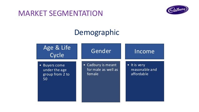 cadbury market segmenataion Target market segments profile marketing essay market of interests cadbury though it does not have any specific segmentation targets therefore cadbury.