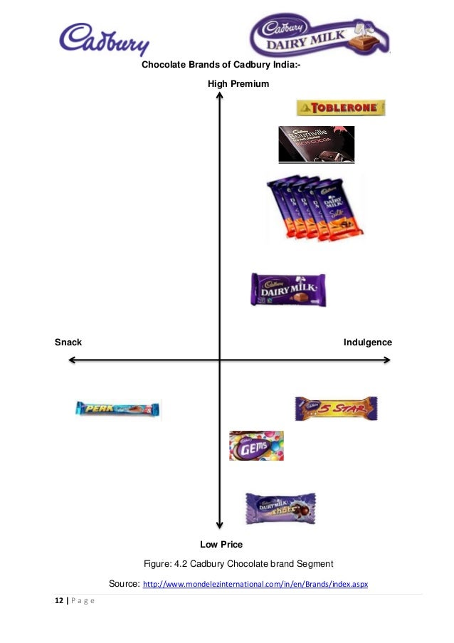 bcg matrix on cadbury chocolate Discussion: 1 is the boston consulting group (bcg) matrix reliable why/why not 2 given this template of bcg, choose any 2 products ( the below are examples only) and place them in the applicable quadrants of your choice.