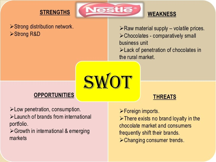 nestle kitkat swot Nestle swot nestle swot 1886 words dec 9th, 2010 8 pages another issue that adds to a weaker brand image â majorly by the us- is that concerning the chocolate bar kit-kat even though kit kat is produced worldwide by nestle.