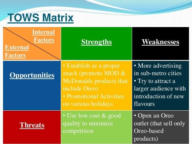 maxis swot analysis malaysia essays