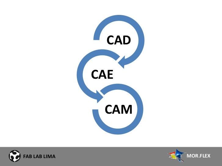 CAD               CAE                CAMFAB LAB LIMA           MOR.FLEX