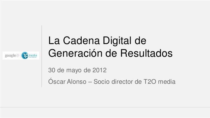 La Cadena Digital deGeneración de Resultados30 de mayo de 2012Óscar Alonso – Socio director de T2O media                  ...