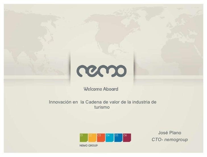 Innovación en  la Cadena de valor de la industria de turismo  José Plano CTO- nemogroup NEMO GROUP