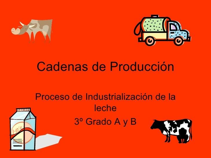 Cadenas de Producción Proceso de Industrialización de la leche 3º Grado A y B