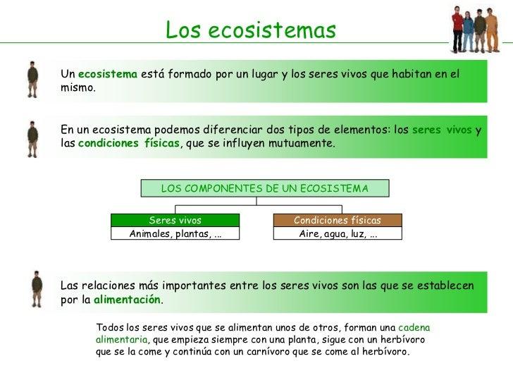 Los ecosistemasUn ecosistema está formado por un lugar y los seres vivos que habitan en elmismo.En un ecosistema podemos d...