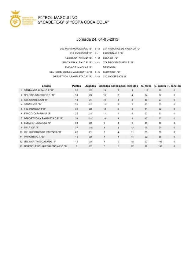 """FúTBOL MASCULINO2ª.CADETE-Gº 6º """"COPA COCA COLA""""Jornada 24. 04-05-2013U.D. MARITIMO-CABAÑAL """"B"""" 5 - 3 C.F. HISTORICS DE VA..."""