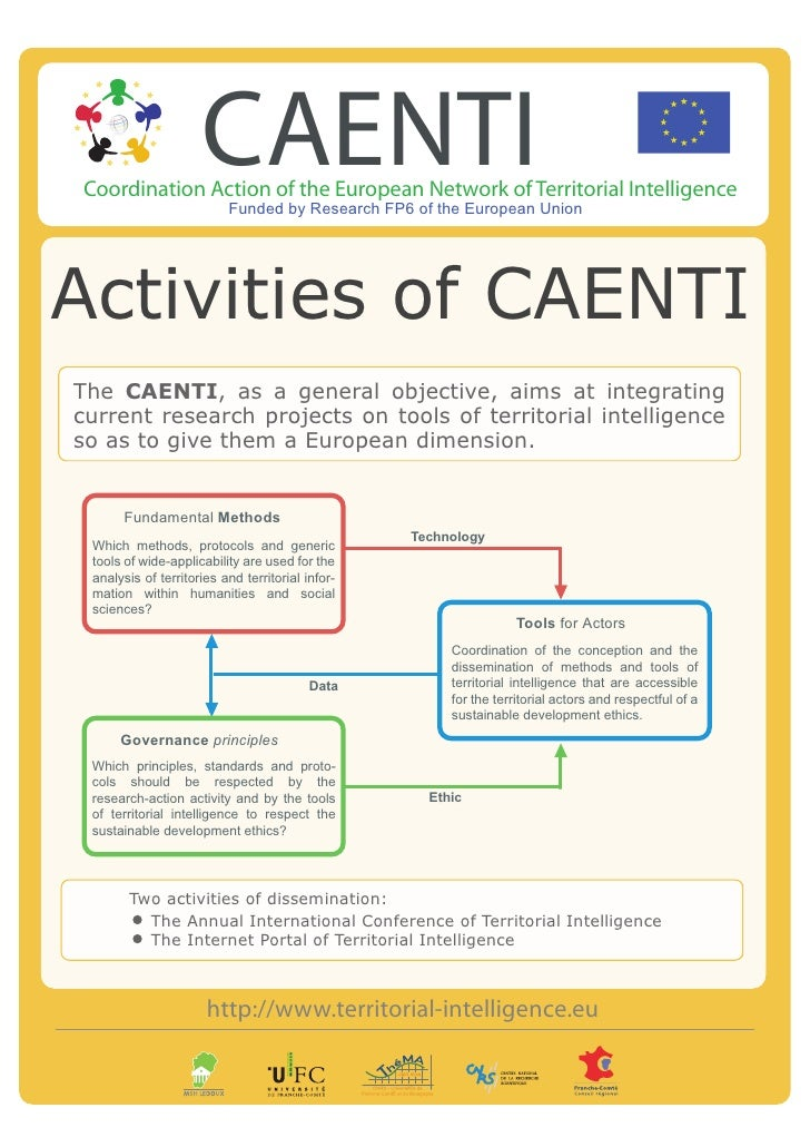 CAENTI Coordination Action of the European Network of Territorial Intelligence                           Funded by Researc...