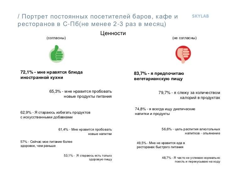 анкета для гостей ресторана образец - фото 4
