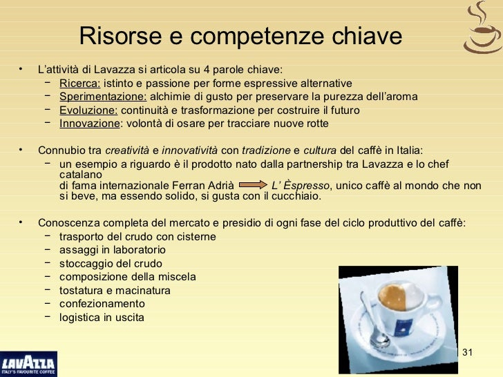 swot analysis for lavazza Find the latest and comprehensive swot & pestle analysis of starbucks,   and cheaper products: cafe coffee day, barista lavazza,mc donalds,etc are.