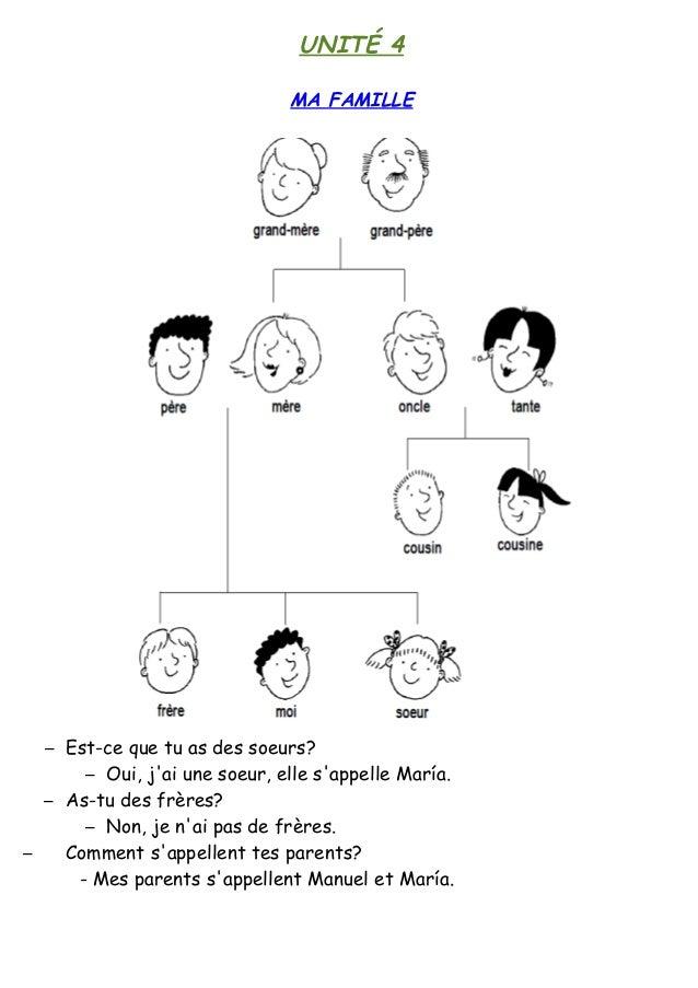UNITÉ 4 MA FAMILLE  – Est-ce que tu as des soeurs? – Oui, j'ai une soeur, elle s'appelle María. – As-tu des frères? – Non,...
