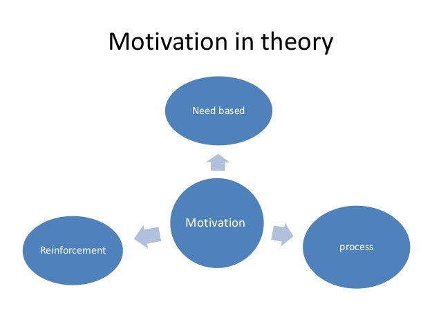 an overview of motivation theories in business Illustrates the hidden truths behind what motivated employees are essential to the success an overview of motivation theories in business of an organization in this lesson inspirational quotes 1978 pages 590-595 motivation-need theories and consumer behavior w fred van raaij.