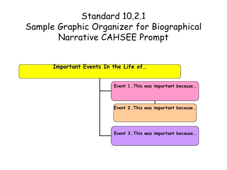 cahsee essay score to pass A scale score of 350 or higher is required on each part of the cahsee to pass students do not need to pass both parts of the cahsee during the same test administration.