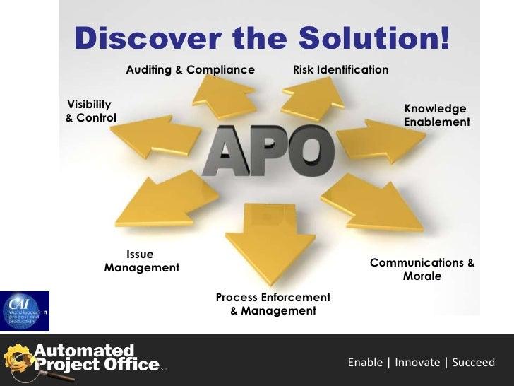 APO Overview