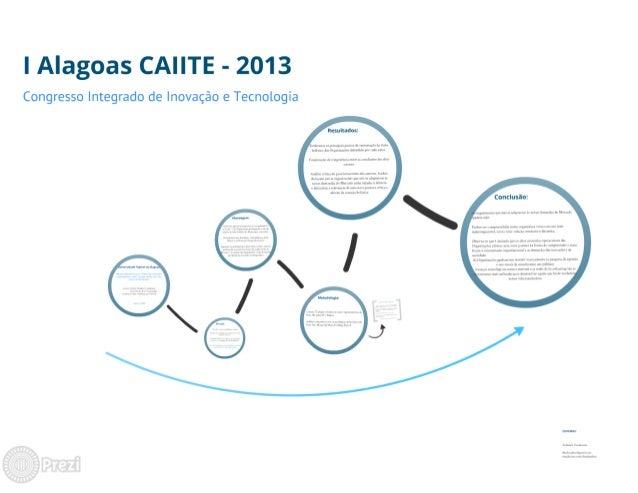 Caiite 2013: Algumas alternativas para o Marketing corporativo contemporâneo a partir de uma análise crítica de textos de John Balmer