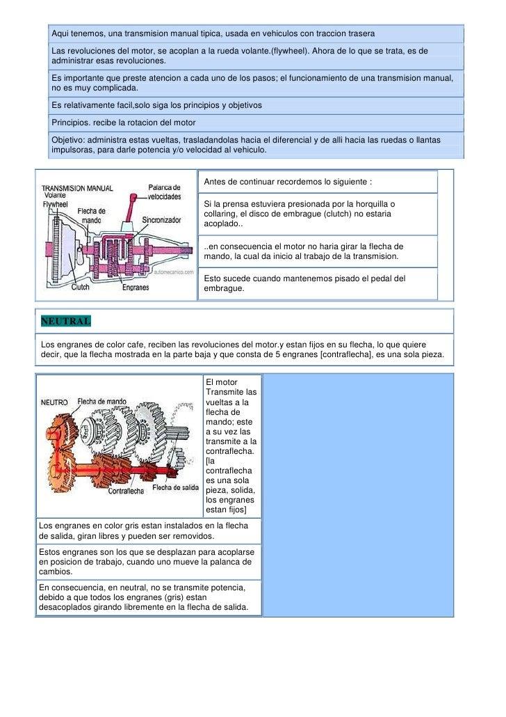 Aqui tenemos, una transmision manual tipica, usada en vehiculos con traccion trasera Las revoluciones del motor, se acopla...