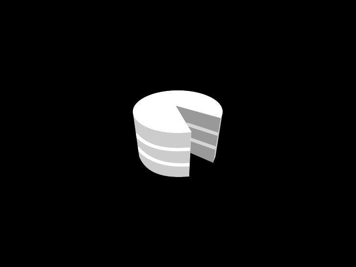 Who is this bloke? •   Graham Weldon •   PHP: 9 years •   CakePHP Core Developer •   http://grahamweldon.com •   Cake Deve...