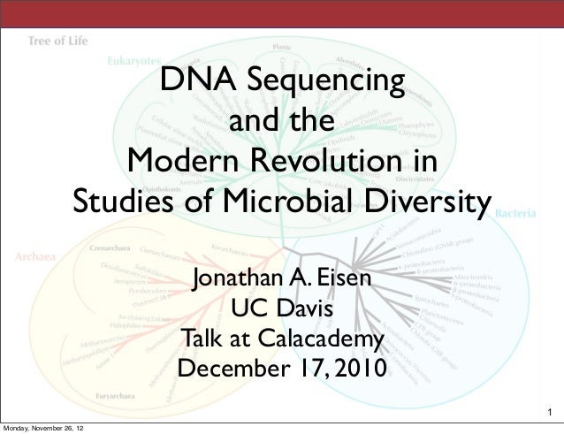 DNA Sequencing and the Modern Revolution in  Studies of Microbial Diversity