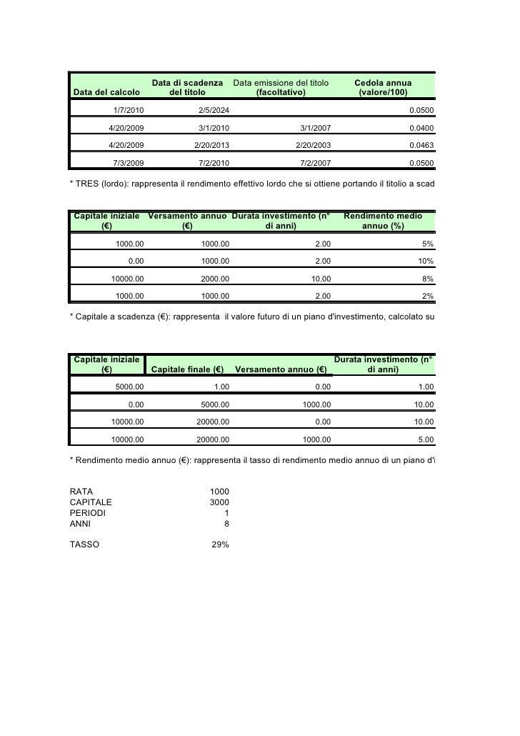Data di scadenza       Data emissione del titolo       Cedola annua  Data del calcolo          del titolo              (fa...