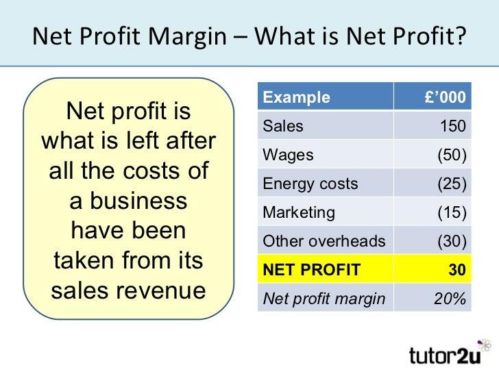 What is profit 55