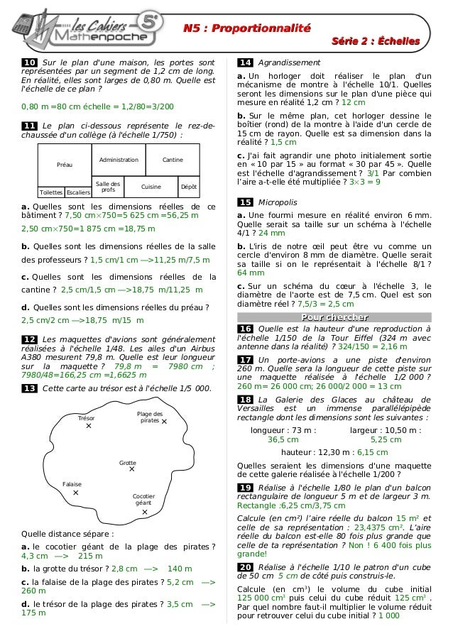 les cartes de controle pdf