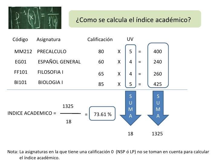 ¿Como se calcula el índice académico? MM212  PRECALCULO 80  X  5  =  400  Asignatura Calificación UV EG01  ESPAÑOL GENERAL...