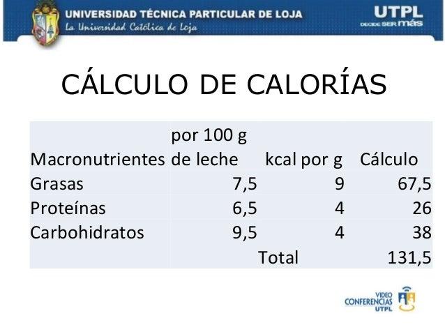 Calculo de calorias i bimestre nutricion dietetica e - Calcular calorias de los alimentos ...