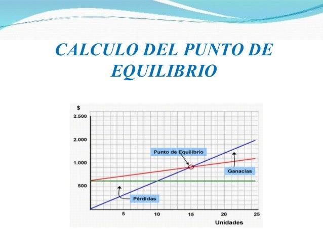 CALCULO DEL PUNTO DE EQUILIBRIO