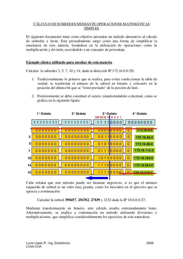 Lucio López R - Ing. Electrónico 2006 CCNA-CCIA CÁLCULO DE SUBREDES MEDIANTE OPERACIONES MATEMÁTICAS SIMPLES El siguiente ...