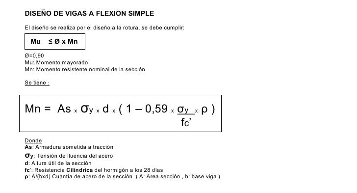 Calculo Enfierradura Viga H.A A FlexióN Simple