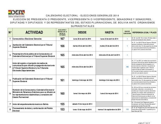 N° ACTIVIDAD DIAS ANTES Y DESPUES DE LA FECHA LA VOTACION DESDE HASTA DIAS DE EJECUCION REFERENCIA LEGAL Y PLAZO 1 Convoca...