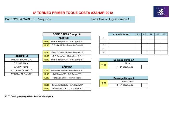 6º TORNEO PRIMER TOQUE COSTA AZAHAR 2012CATEGORÍA CADETE               5 equipos                                          ...