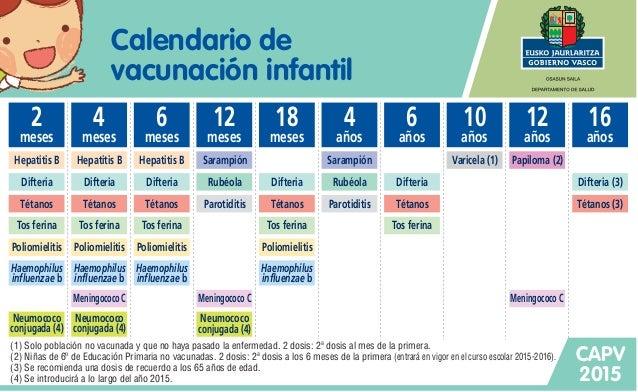 Cartilla Nacional De Vacunacion 2015 | New Calendar Template Site