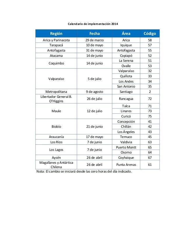 Calendario  de  implementación  2014   Región   Fecha   Área   Código   Arica  y  Parinacota   29  ...