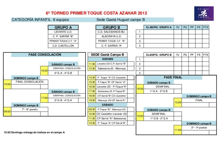 6º TORNEO PRIMER TOQUE COSTA AZAHAR 2012        CATEGORÍA INFANTIL 8 equipos                                    Sede Gaetá...
