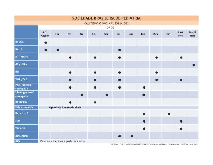 Calendario vacinal sbp2011