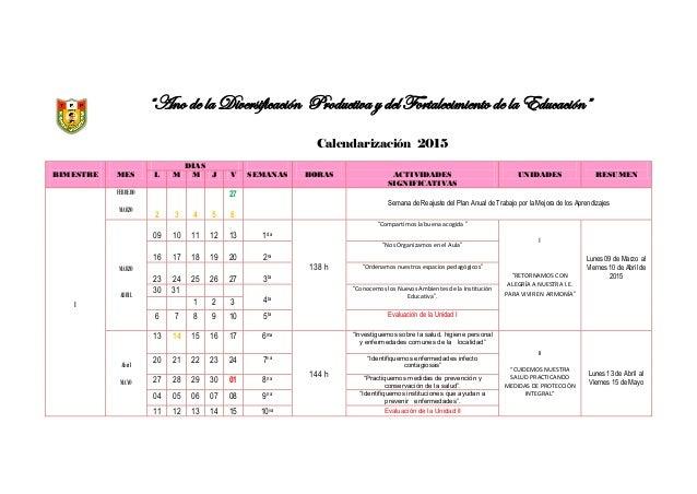 """""""Ano de la Diversificación Productiva y del Fortalecimiento de la Educación"""" Calendarización 2015 BIMESTRE MES DÍAS SEMANA..."""