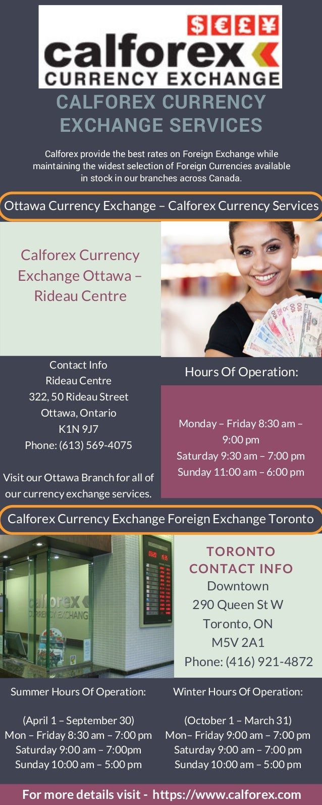 Calforex exchange rates ottawa