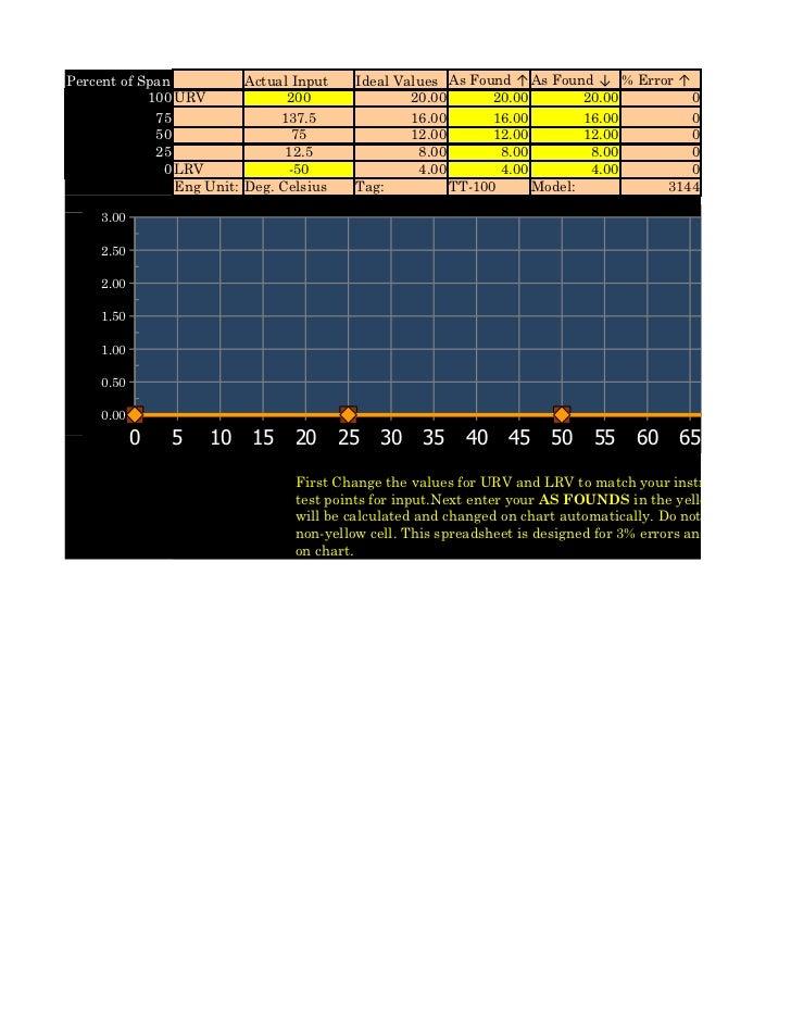 Calibration workbook