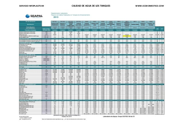 SERVICIO INFOPLACITUM CALIDAD DE AGUA DE LOS TANQUES WWW.ECODOMESTICO.COM
