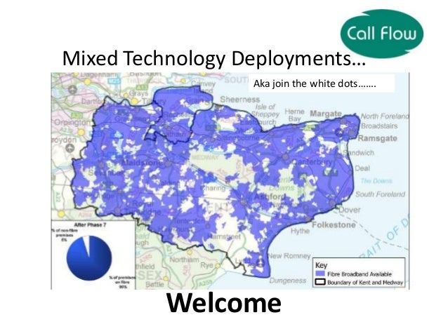 Mixed Technology Deployments… Aka join the white dots…….  Welcome